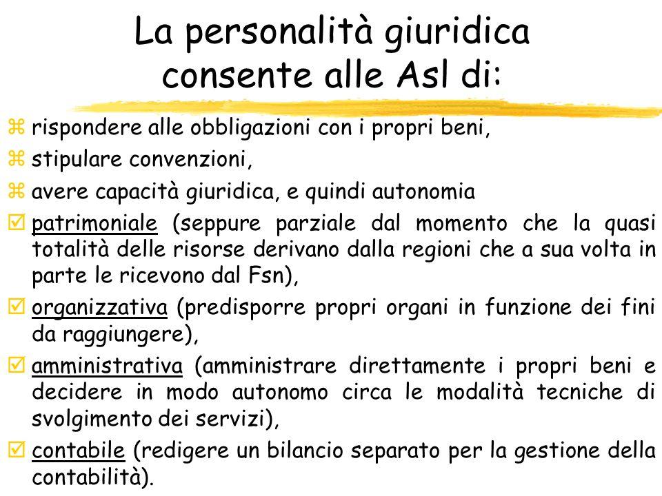 La personalità giuridica consente alle Asl di: zrispondere alle obbligazioni con i propri beni, zstipulare convenzioni, zavere capacità giuridica, e q