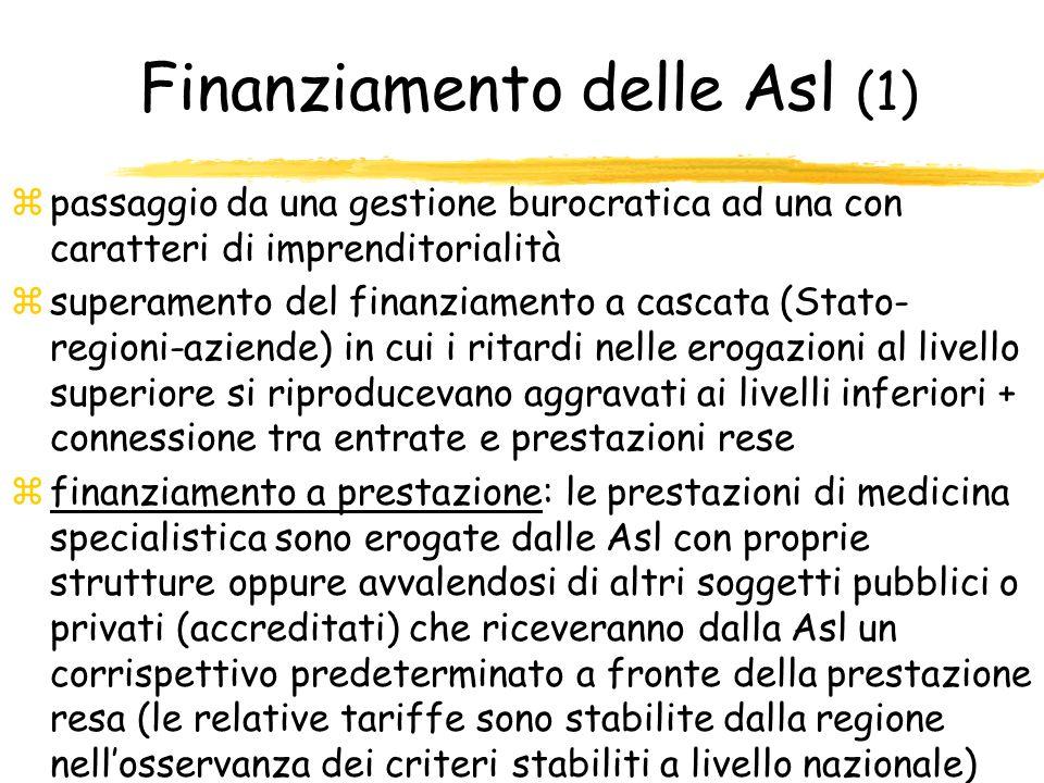 Finanziamento delle Asl (1) zpassaggio da una gestione burocratica ad una con caratteri di imprenditorialità zsuperamento del finanziamento a cascata