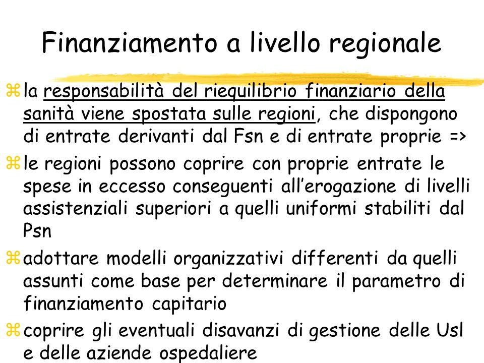 Finanziamento a livello regionale zla responsabilità del riequilibrio finanziario della sanità viene spostata sulle regioni, che dispongono di entrate