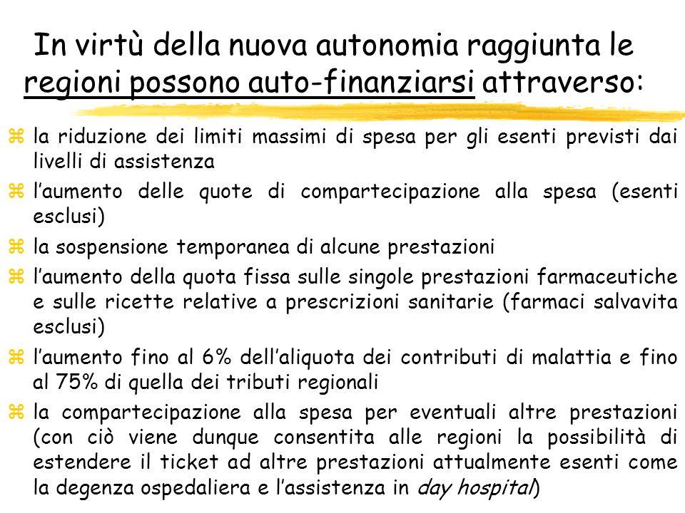 In virtù della nuova autonomia raggiunta le regioni possono auto-finanziarsi attraverso: zla riduzione dei limiti massimi di spesa per gli esenti prev
