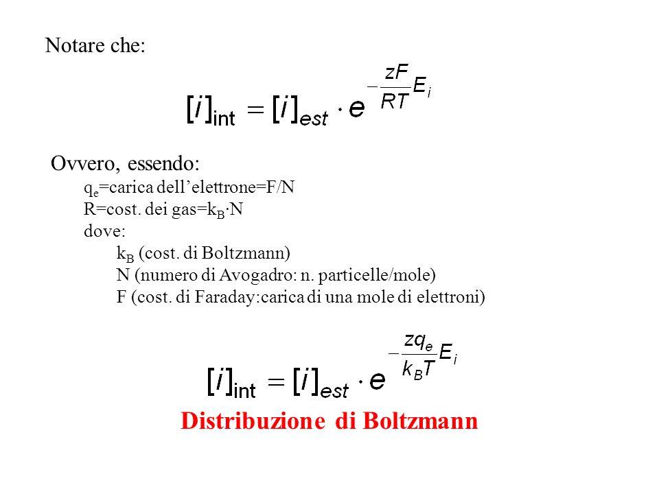 Pertanto il potenziale di equilibrio dello ione i è: Allequilibrio ΔG (ovvero W) è zero e quindi: Lequazione di Nernst può essere ricavata in base a c