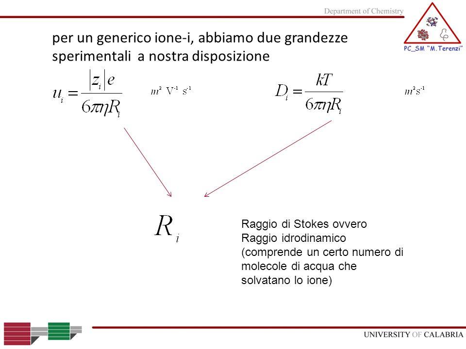 Raggio di Stokes ovvero Raggio idrodinamico (comprende un certo numero di molecole di acqua che solvatano lo ione) per un generico ione-i, abbiamo due