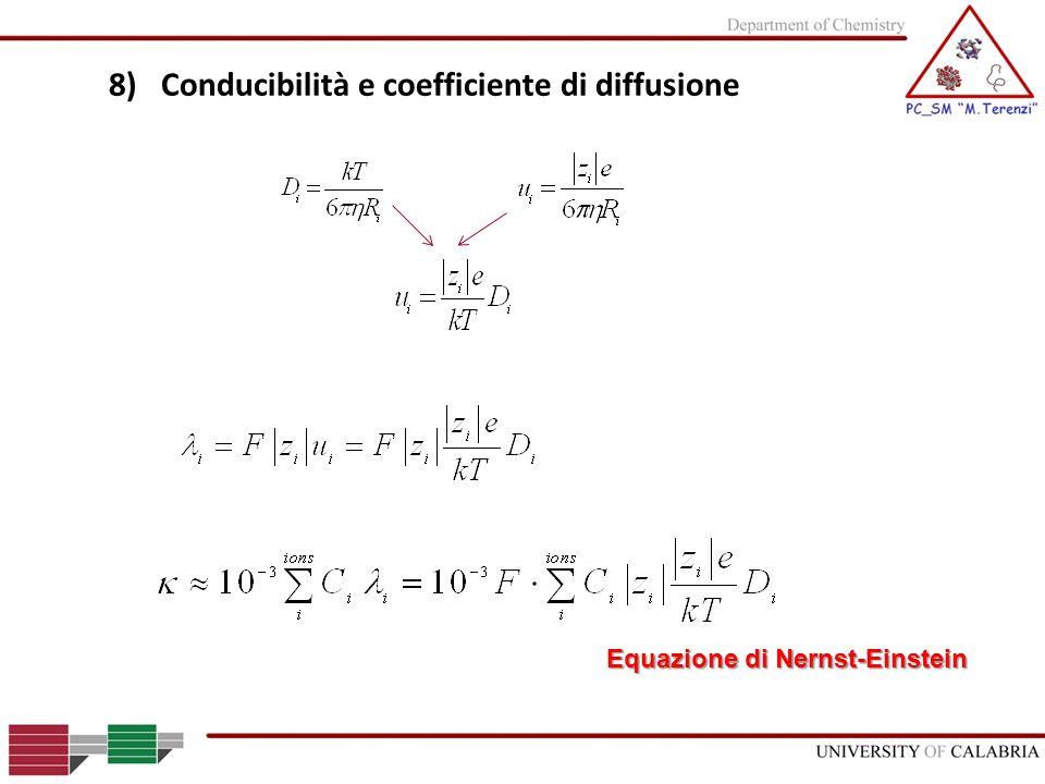 8) Conducibilità e coefficiente di diffusione Equazione di Nernst-Einstein