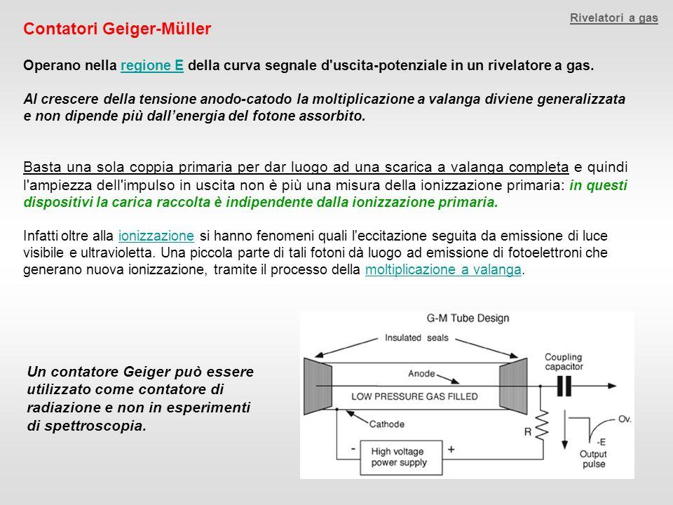 Contatori Geiger-Müller Operano nella regione E della curva segnale d'uscita-potenziale in un rivelatore a gas.regione E Al crescere della tensione an