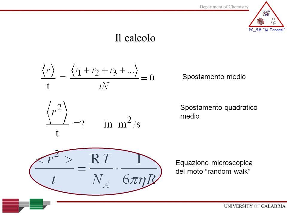 Il calcolo Spostamento medio Spostamento quadratico medio Equazione microscopica del moto random walk