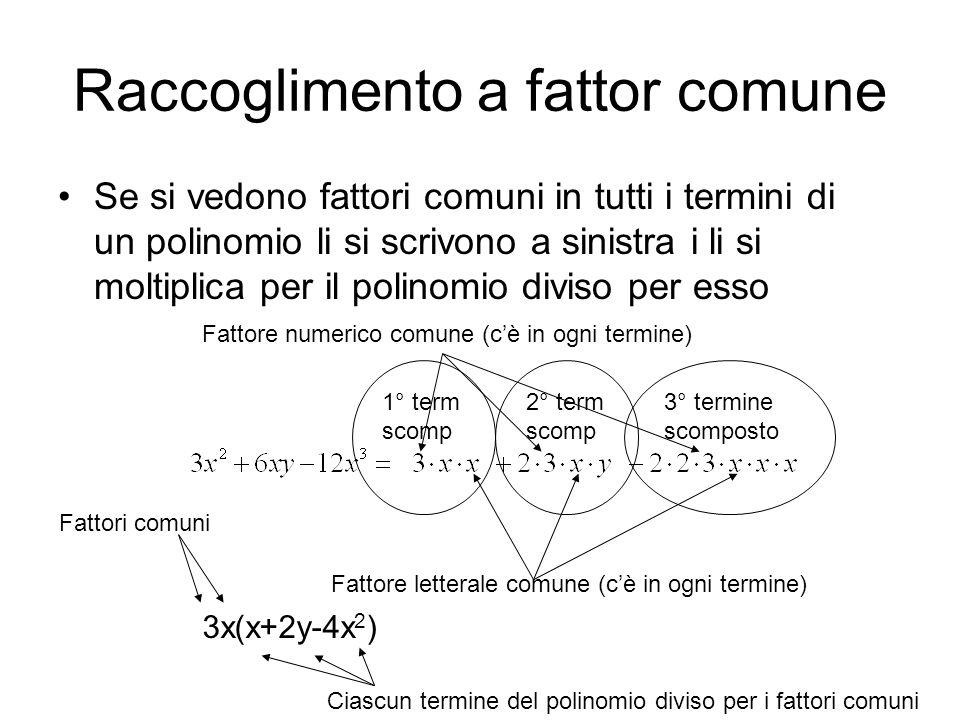 Raccoglimento a fattor comune Se si vedono fattori comuni in tutti i termini di un polinomio li si scrivono a sinistra i li si moltiplica per il polinomio diviso per esso Fattore letterale comune (cè in ogni termine) Fattore numerico comune (cè in ogni termine) 3° termine scomposto 2° term scomp 1° term scomp 3x(x+2y-4x 2 ) Fattori comuni Ciascun termine del polinomio diviso per i fattori comuni