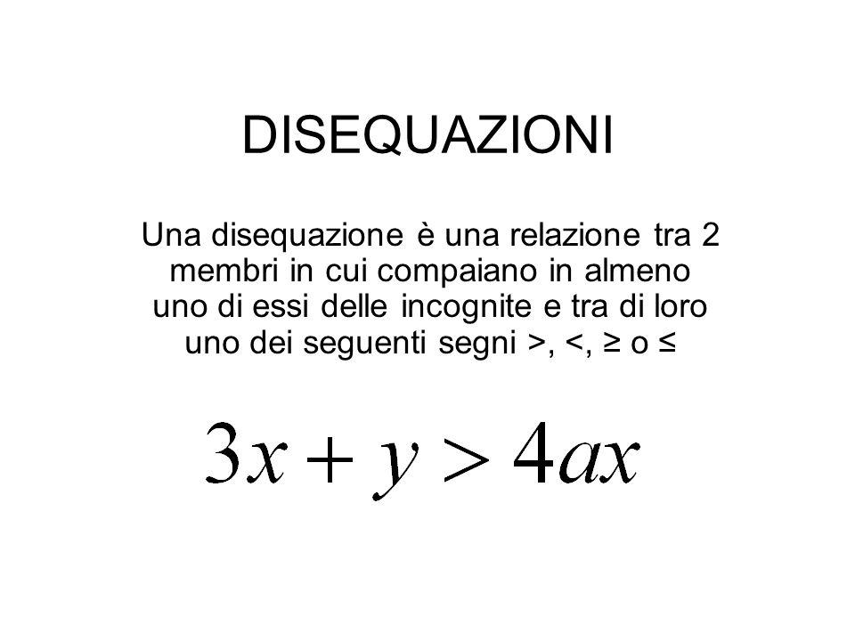 DISEQUAZIONI Una disequazione è una relazione tra 2 membri in cui compaiano in almeno uno di essi delle incognite e tra di loro uno dei seguenti segni
