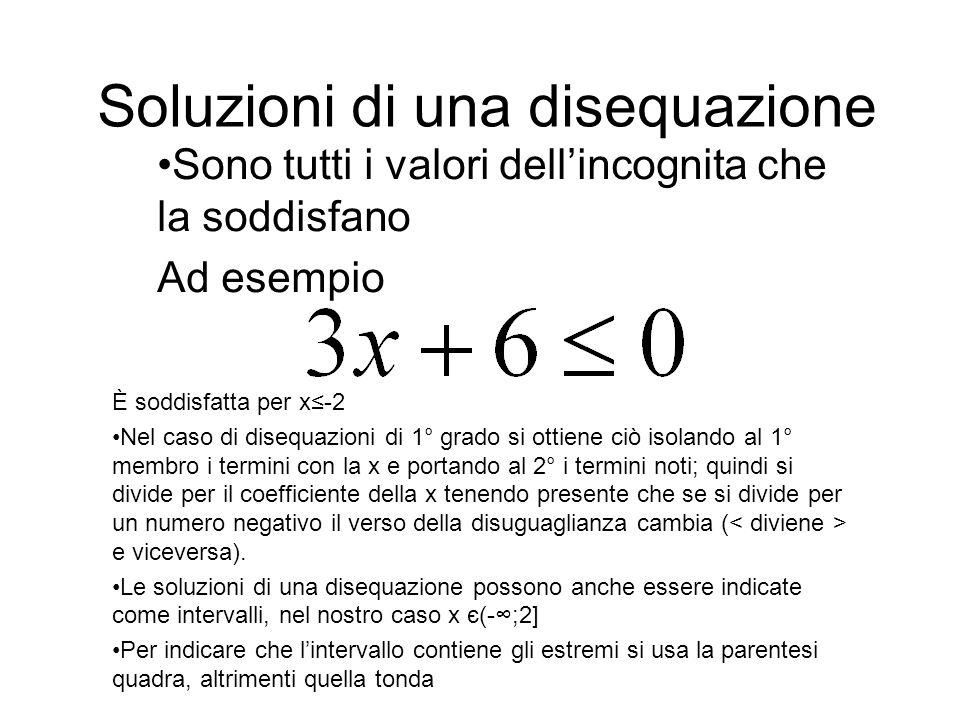 Soluzioni di una disequazione Sono tutti i valori dellincognita che la soddisfano Ad esempio È soddisfatta per x-2 Nel caso di disequazioni di 1° grad