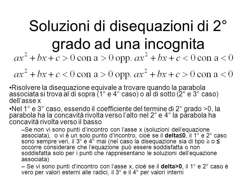 Soluzioni di disequazioni di 2° grado ad una incognita Risolvere la disequazione equivale a trovare quando la parabola associata si trova al di sopra