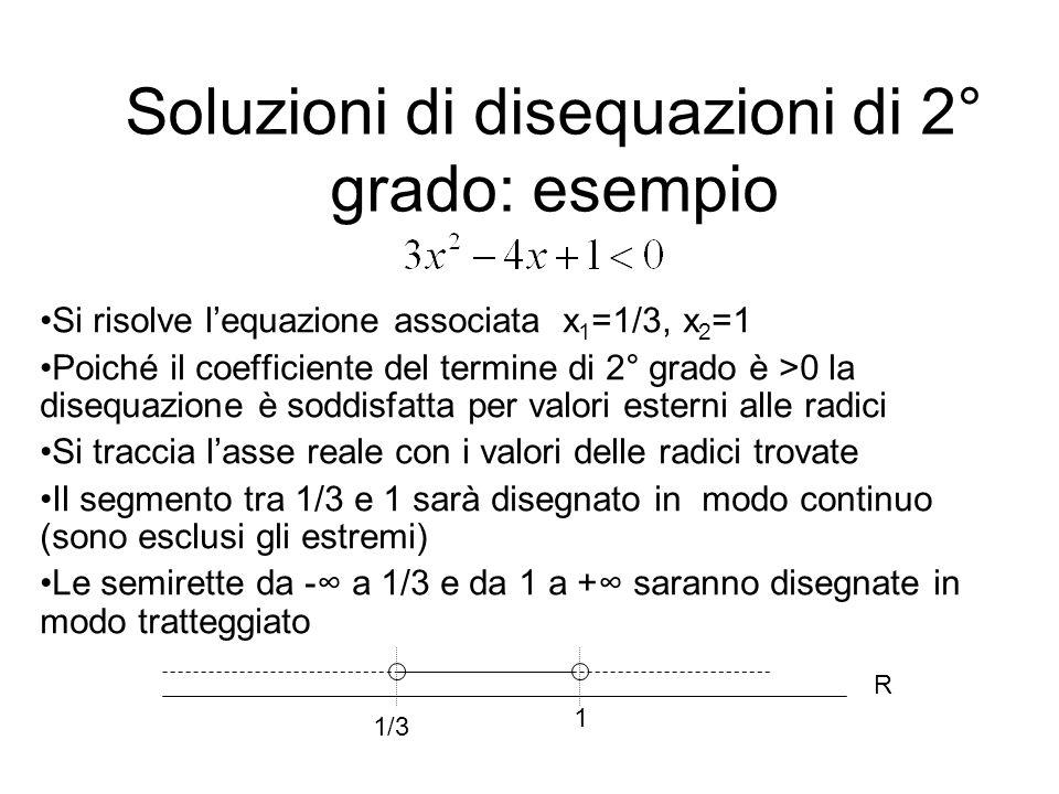 Soluzioni di disequazioni di 2° grado: esempio Si risolve lequazione associata x 1 =1/3, x 2 =1 Poiché il coefficiente del termine di 2° grado è >0 la