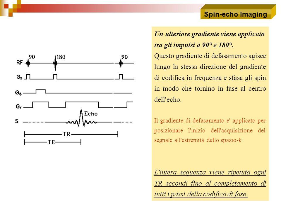 Un ulteriore gradiente viene applicato tra gli impulsi a 90° e 180°. Questo gradiente di defasamento agisce lungo la stessa direzione del gradiente di