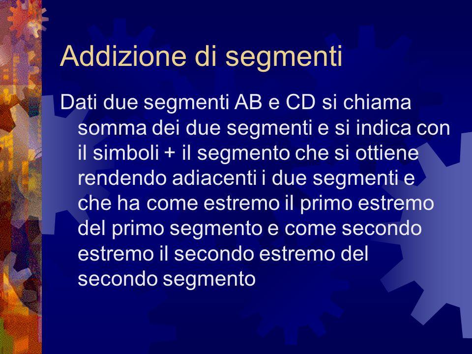 Addizione di segmenti Dati due segmenti AB e CD si chiama somma dei due segmenti e si indica con il simboli + il segmento che si ottiene rendendo adia