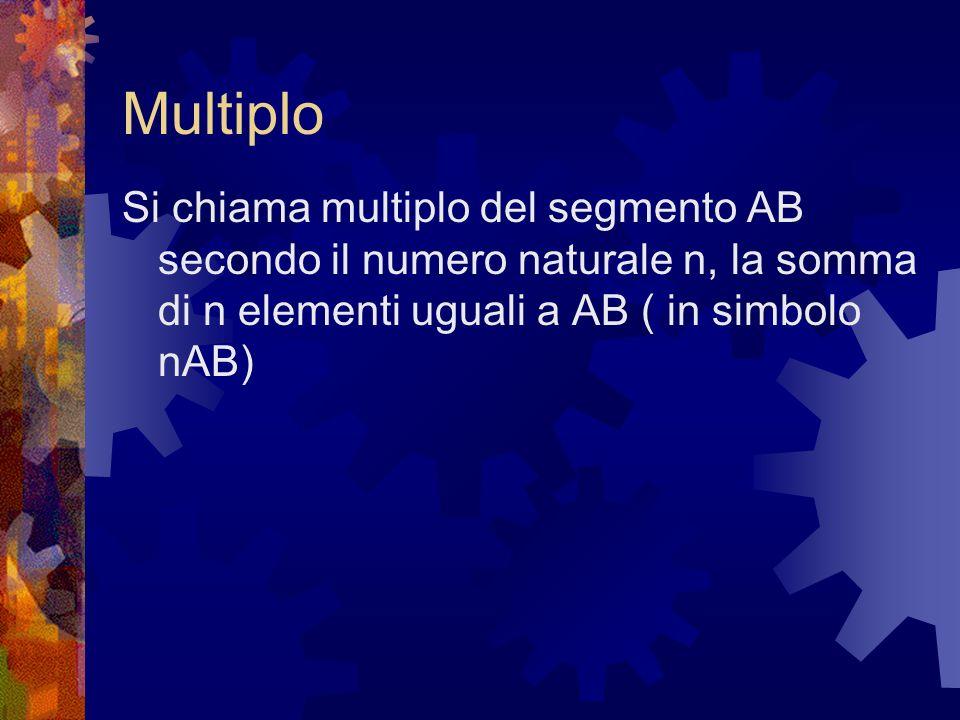 Multiplo Si chiama multiplo del segmento AB secondo il numero naturale n, la somma di n elementi uguali a AB ( in simbolo nAB)