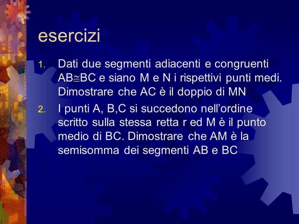 esercizi 1. Dati due segmenti adiacenti e congruenti AB BC e siano M e N i rispettivi punti medi. Dimostrare che AC è il doppio di MN 2. I punti A, B,
