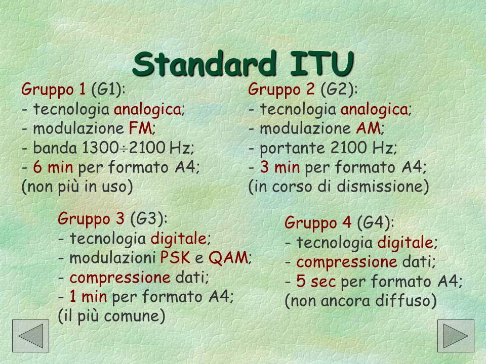 Standard ITU Gruppo 1 (G1): - tecnologia analogica; - modulazione FM; - banda 1300 2100 Hz; - 6 min per formato A4; (non più in uso) Gruppo 2 (G2): -