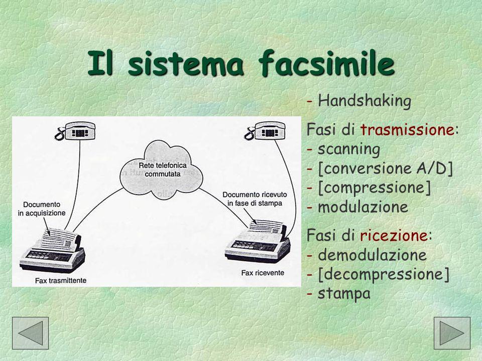 Il sistema facsimile - Handshaking Fasi di trasmissione: - scanning - [conversione A/D] - [compressione] - modulazione Fasi di ricezione: - demodulazi