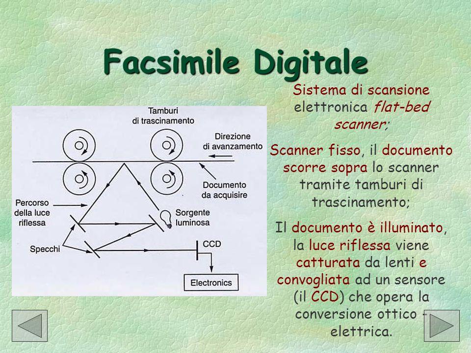 Facsimile Digitale Sistema di scansione elettronica flat-bed scanner; Scanner fisso, il documento scorre sopra lo scanner tramite tamburi di trascinam