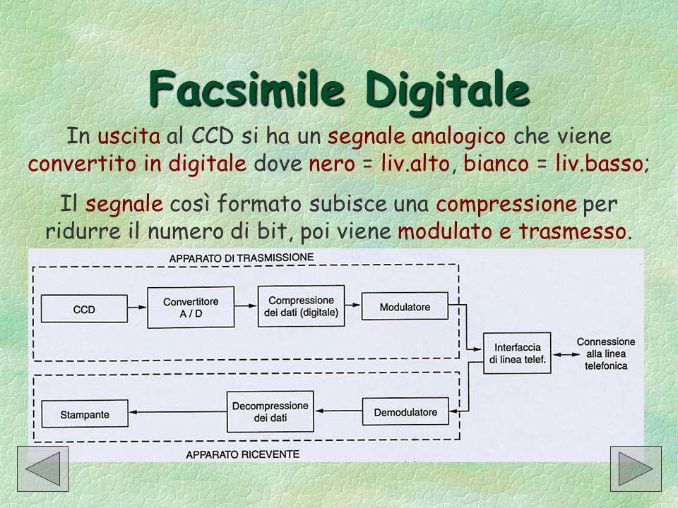 Facsimile Digitale In uscita al CCD si ha un segnale analogico che viene convertito in digitale dove nero = liv.alto, bianco = liv.basso; Il segnale c