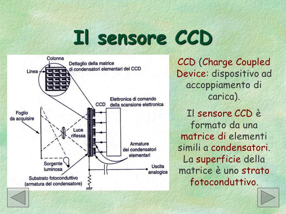 Il sensore CCD CCD (Charge Coupled Device: dispositivo ad accoppiamento di carica). Il sensore CCD è formato da una matrice di elementi simili a conde