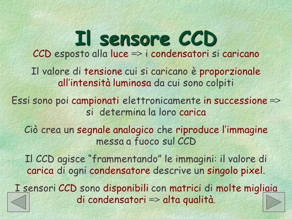 Il sensore CCD CCD esposto alla luce => i condensatori si caricano Il valore di tensione cui si caricano è proporzionale allintensità luminosa da cui