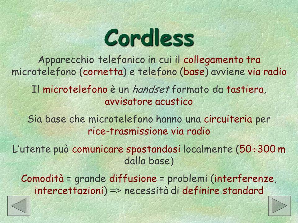 Cordless Apparecchio telefonico in cui il collegamento tra microtelefono (cornetta) e telefono (base) avviene via radio Il microtelefono è un handset