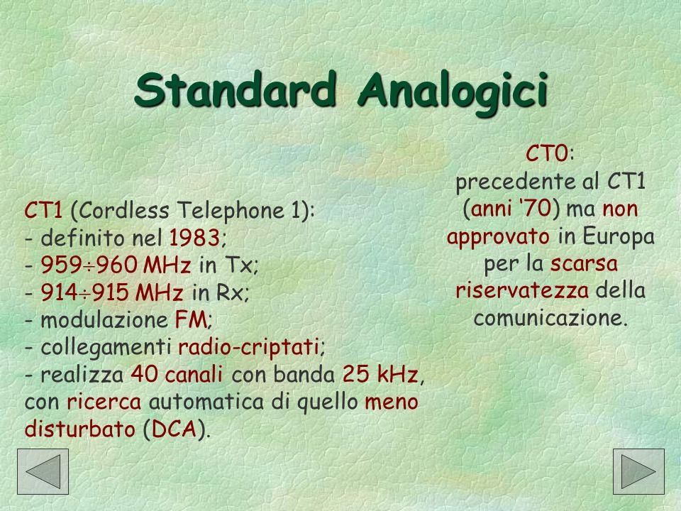 Standard Analogici CT1 (Cordless Telephone 1): - definito nel 1983; - 959 960 MHz in Tx; - 914 915 MHz in Rx; - modulazione FM; - collegamenti radio-c