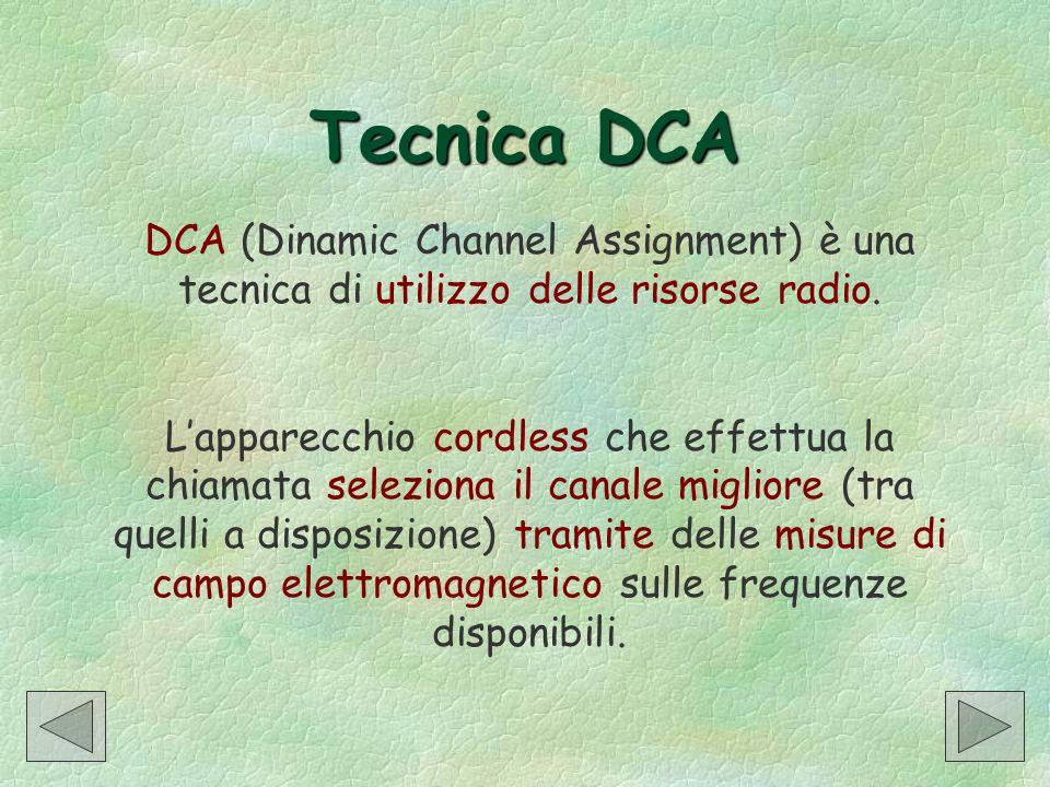 Tecnica DCA DCA (Dinamic Channel Assignment) è una tecnica di utilizzo delle risorse radio. Lapparecchio cordless che effettua la chiamata seleziona i