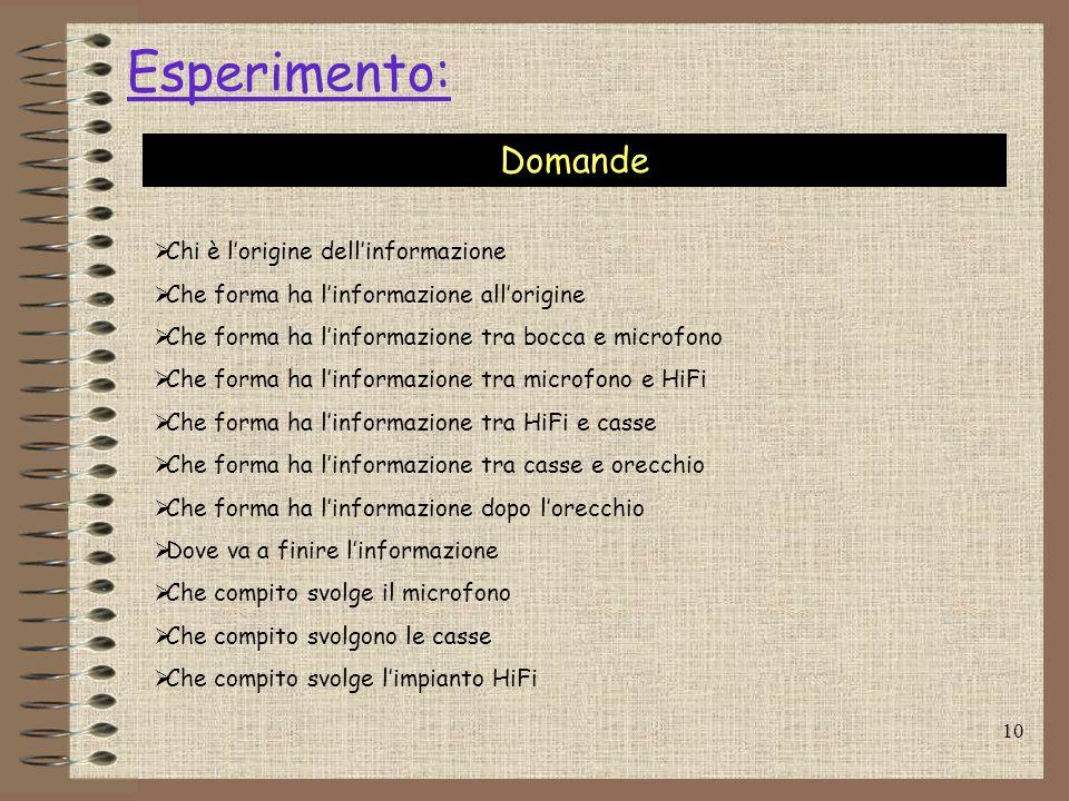10 Esperimento: Domande Chi è lorigine dellinformazione Che forma ha linformazione allorigine Che forma ha linformazione tra bocca e microfono Che for