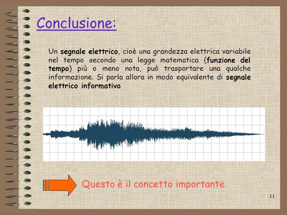 11 Conclusione: Un segnale elettrico, cioè una grandezza elettrica variabile nel tempo secondo una legge matematica (funzione del tempo) più o meno no