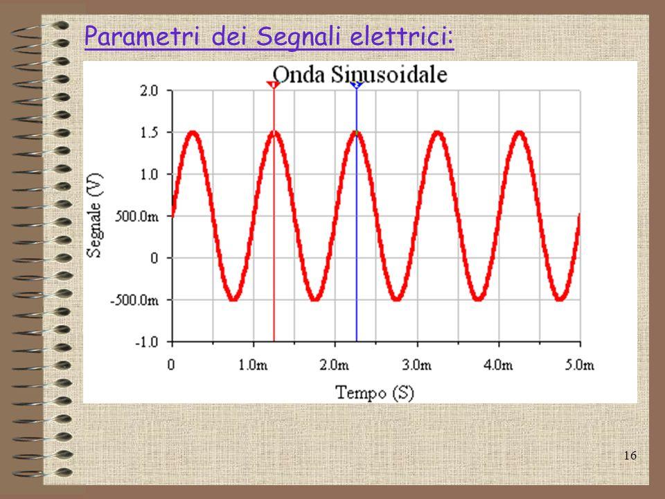 16 Parametri dei Segnali elettrici:
