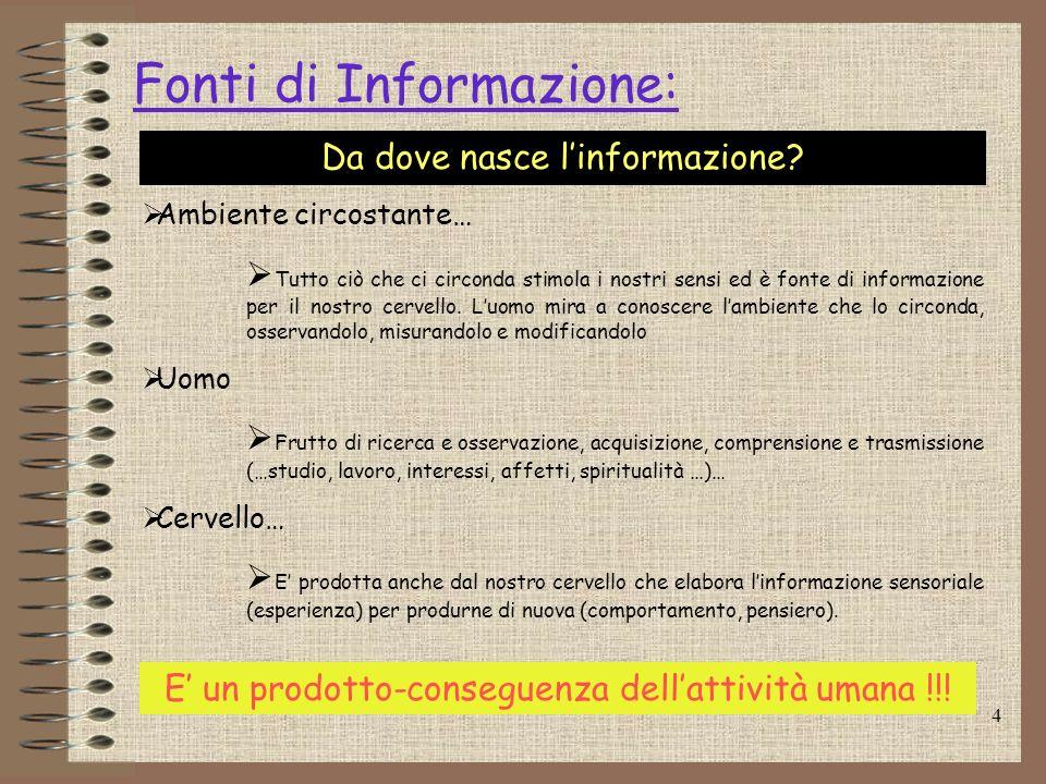 4 Fonti di Informazione: Da dove nasce linformazione? Ambiente circostante… Tutto ciò che ci circonda stimola i nostri sensi ed è fonte di informazion