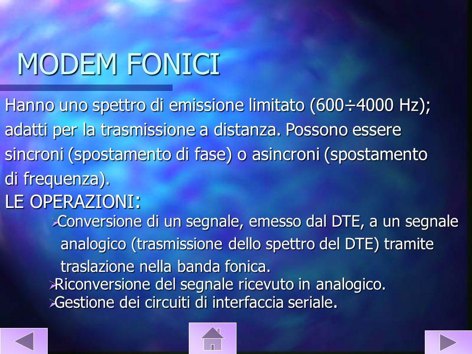 MODEM FONICI Hanno uno spettro di emissione limitato (600÷4000 Hz); adatti per la trasmissione a distanza. Possono essere sincroni (spostamento di fas