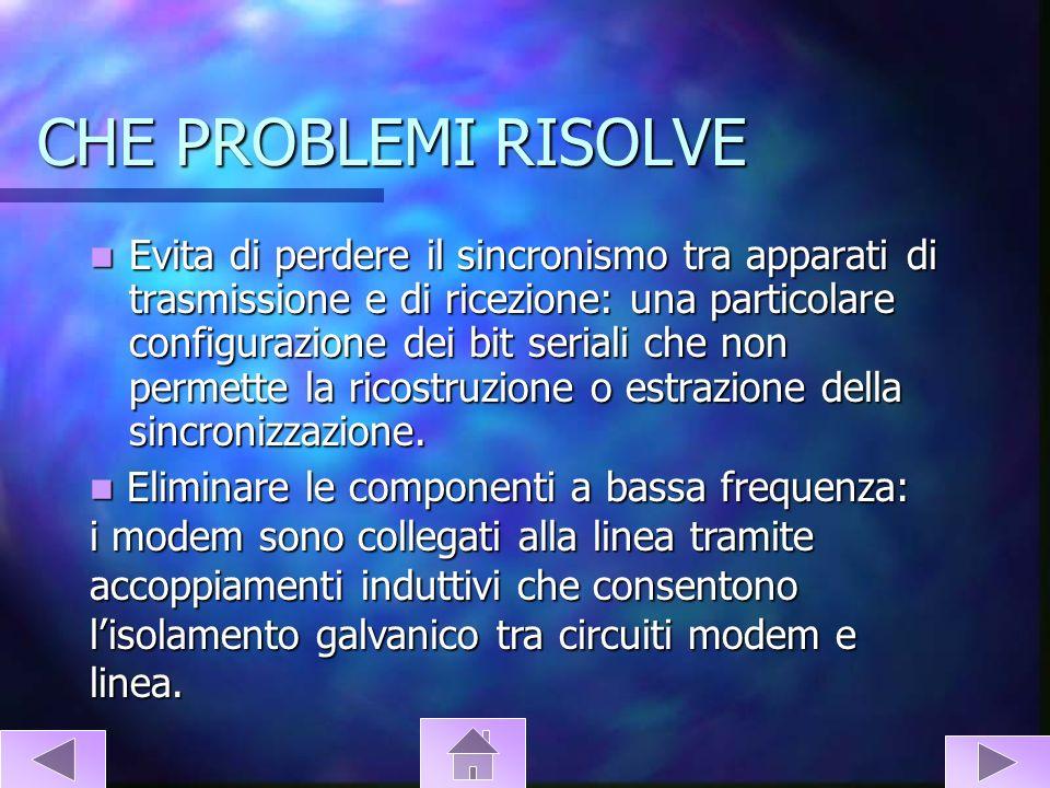 CHE PROBLEMI RISOLVE Evita di perdere il sincronismo tra apparati di trasmissione e di ricezione: una particolare configurazione dei bit seriali che n