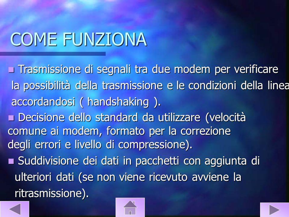 Ricerca di Elettronica sul Modem Classe 5IB Anno scolastico 2002\2003 Cigoli Vivienne Pedrini Marzia FINE