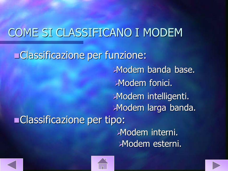COME SI CLASSIFICANO I MODEM Classificazione per tipo: Classificazione per tipo: Classificazione per funzione: Classificazione per funzione: Modem est