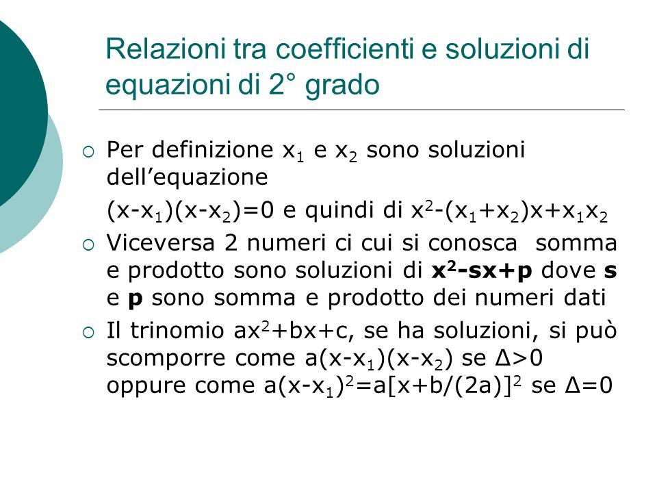 Relazioni tra coefficienti e soluzioni di equazioni di 2° grado Per definizione x 1 e x 2 sono soluzioni dellequazione (x-x 1 )(x-x 2 )=0 e quindi di