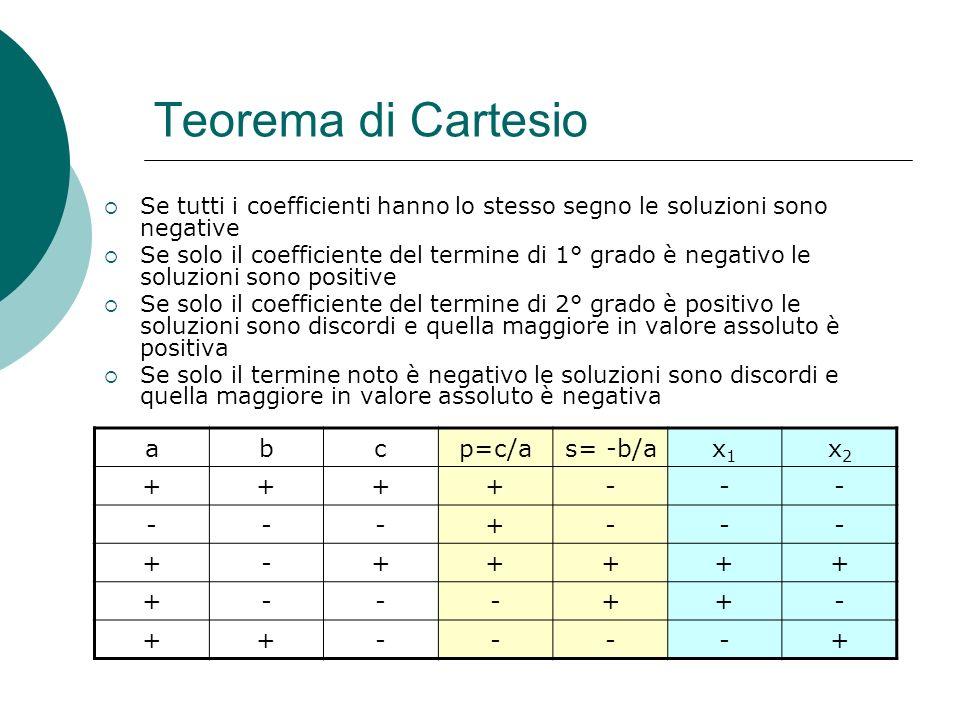 Teorema di Cartesio Se tutti i coefficienti hanno lo stesso segno le soluzioni sono negative Se solo il coefficiente del termine di 1° grado è negativ