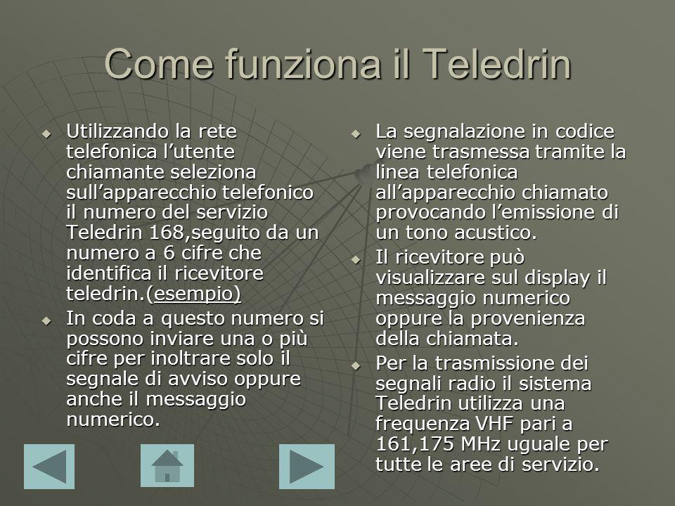 Come funziona il Teledrin Utilizzando la rete telefonica lutente chiamante seleziona sullapparecchio telefonico il numero del servizio Teledrin 168,seguito da un numero a 6 cifre che identifica il ricevitore teledrin.(esempio) Utilizzando la rete telefonica lutente chiamante seleziona sullapparecchio telefonico il numero del servizio Teledrin 168,seguito da un numero a 6 cifre che identifica il ricevitore teledrin.(esempio)esempio) In coda a questo numero si possono inviare una o più cifre per inoltrare solo il segnale di avviso oppure anche il messaggio numerico.