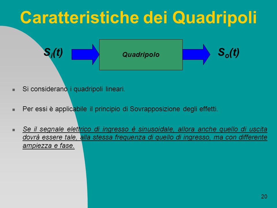 20 Caratteristiche dei Quadripoli Si considerano i quadripoli lineari. Per essi è applicabile il principio di Sovrapposizione degli effetti. Se il seg