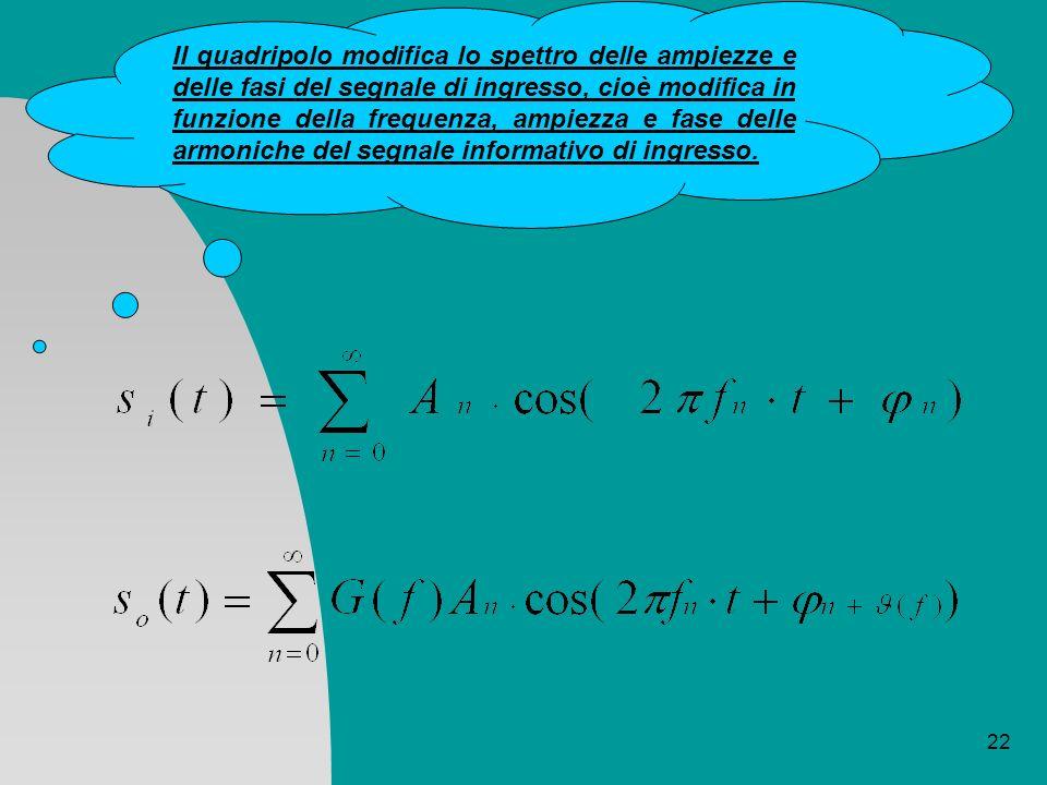22 Il quadripolo modifica lo spettro delle ampiezze e delle fasi del segnale di ingresso, cioè modifica in funzione della frequenza, ampiezza e fase d