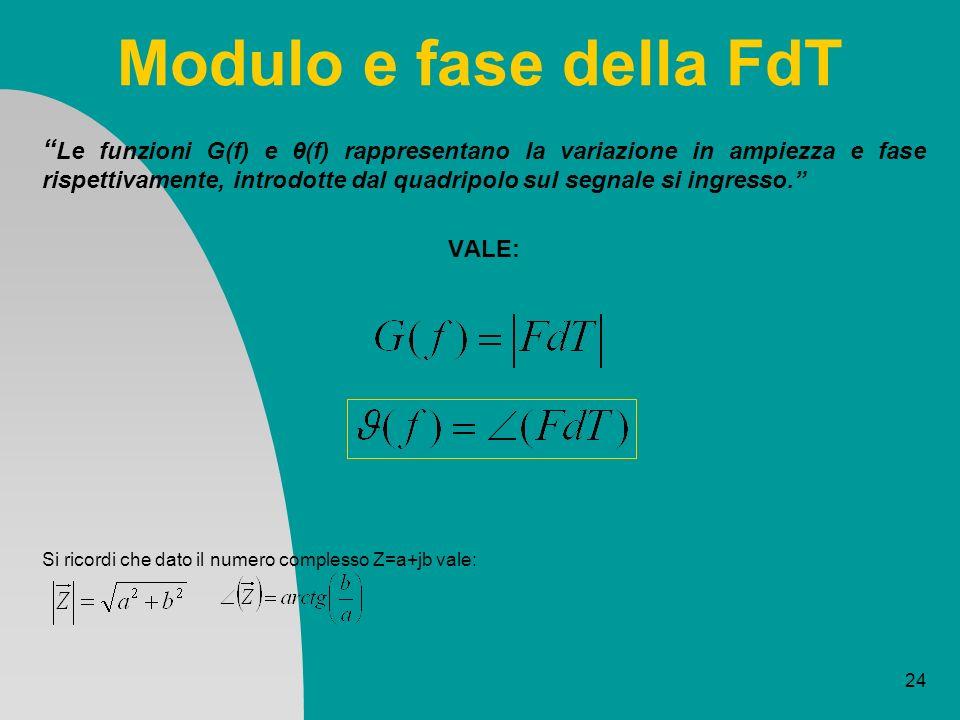 24 Modulo e fase della FdT Le funzioni G(f) e θ(f) rappresentano la variazione in ampiezza e fase rispettivamente, introdotte dal quadripolo sul segna