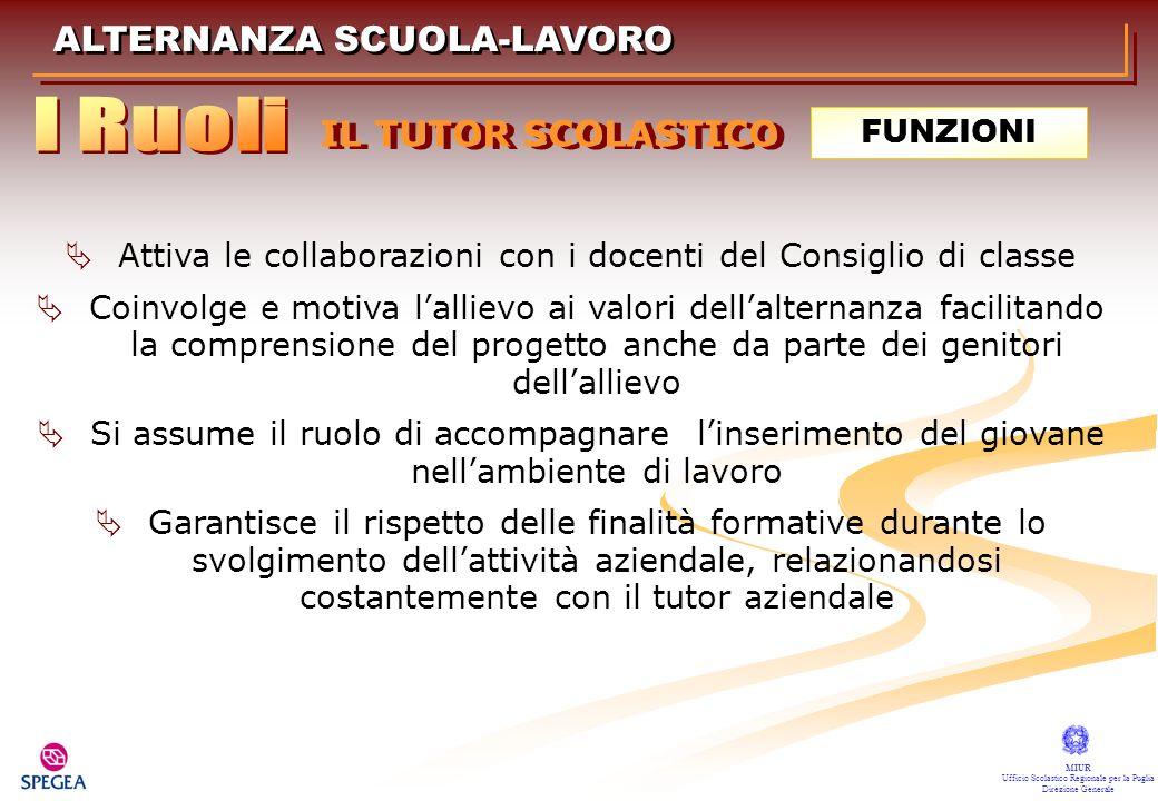 ALTERNANZA SCUOLA-LAVORO MIUR Ufficio Scolastico Regionale per la Puglia Direzione Generale IL TUTOR SCOLASTICO FUNZIONI Attiva le collaborazioni con