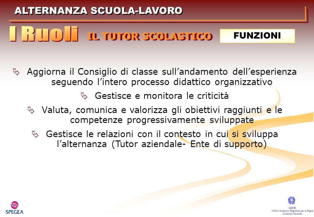 ALTERNANZA SCUOLA-LAVORO MIUR Ufficio Scolastico Regionale per la Puglia Direzione Generale IL TUTOR SCOLASTICO FUNZIONI Aggiorna il Consiglio di clas