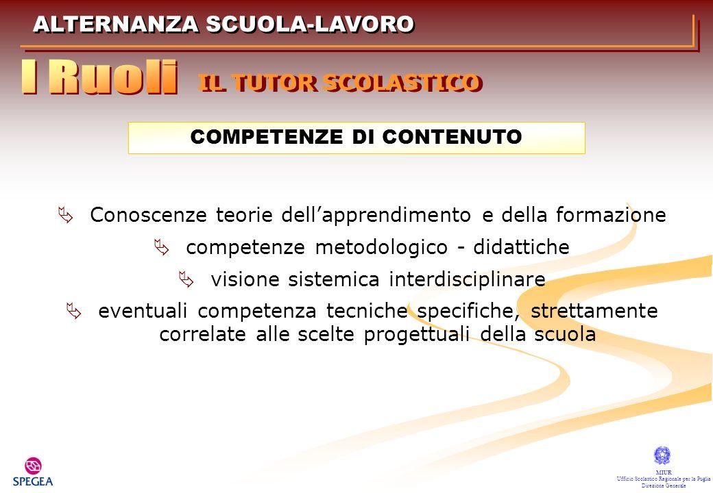 ALTERNANZA SCUOLA-LAVORO MIUR Ufficio Scolastico Regionale per la Puglia Direzione Generale IL TUTOR SCOLASTICO COMPETENZE DI CONTENUTO Conoscenze teo