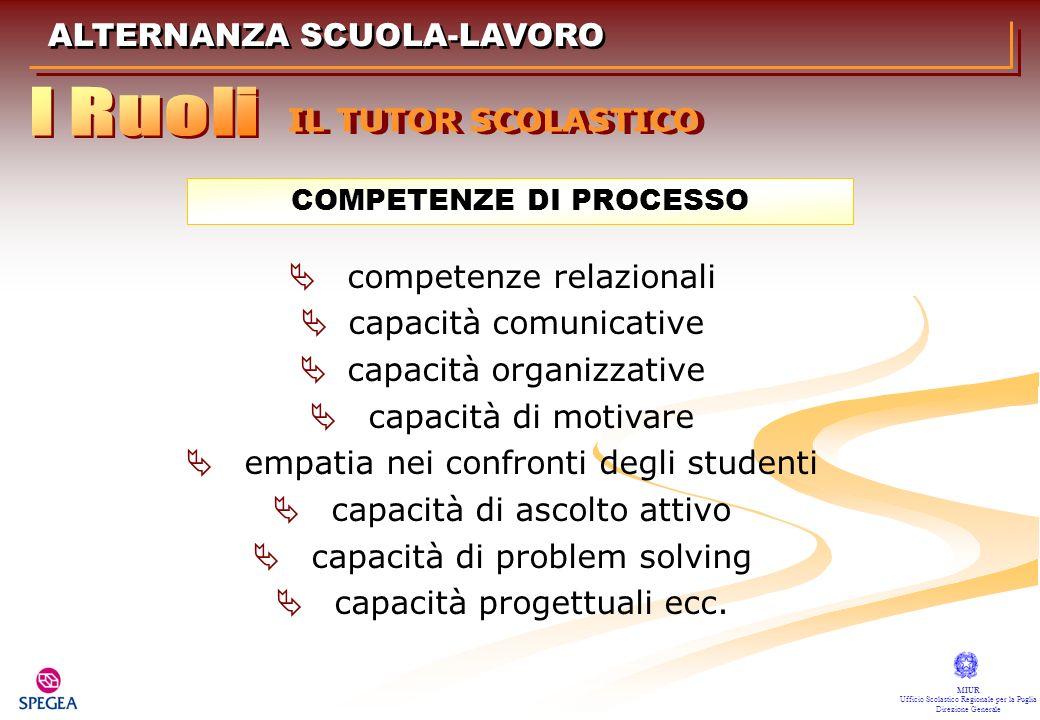 ALTERNANZA SCUOLA-LAVORO MIUR Ufficio Scolastico Regionale per la Puglia Direzione Generale IL TUTOR SCOLASTICO COMPETENZE DI PROCESSO competenze rela