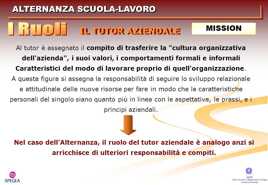ALTERNANZA SCUOLA-LAVORO MIUR Ufficio Scolastico Regionale per la Puglia Direzione Generale MISSION Al tutor è assegnato il compito di trasferire la