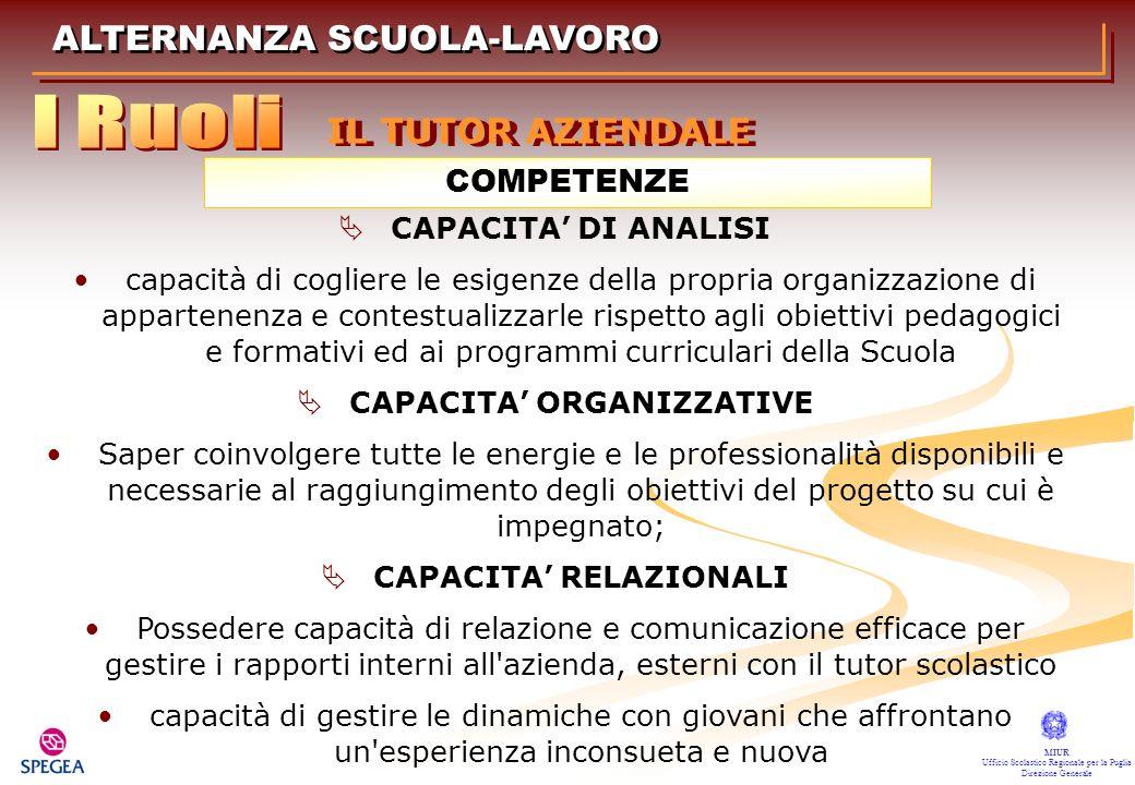 ALTERNANZA SCUOLA-LAVORO MIUR Ufficio Scolastico Regionale per la Puglia Direzione Generale IL TUTOR AZIENDALE COMPETENZE CAPACITA DI ANALISI capacità