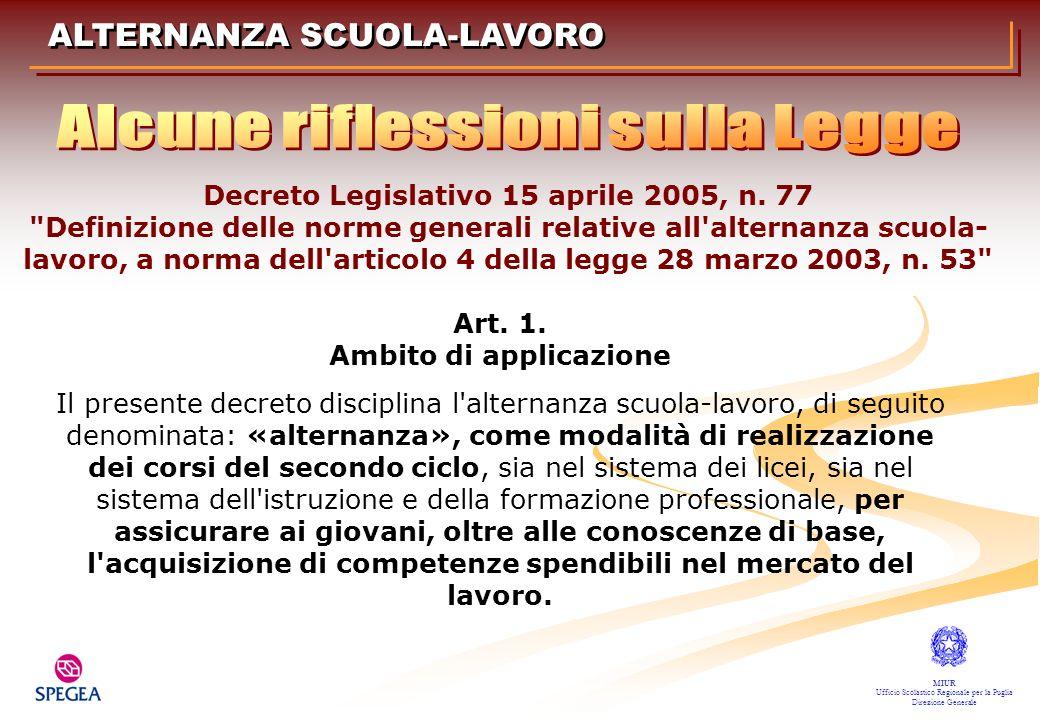 Art. 1. Ambito di applicazione Il presente decreto disciplina l'alternanza scuola-lavoro, di seguito denominata: «alternanza», come modalità di realiz