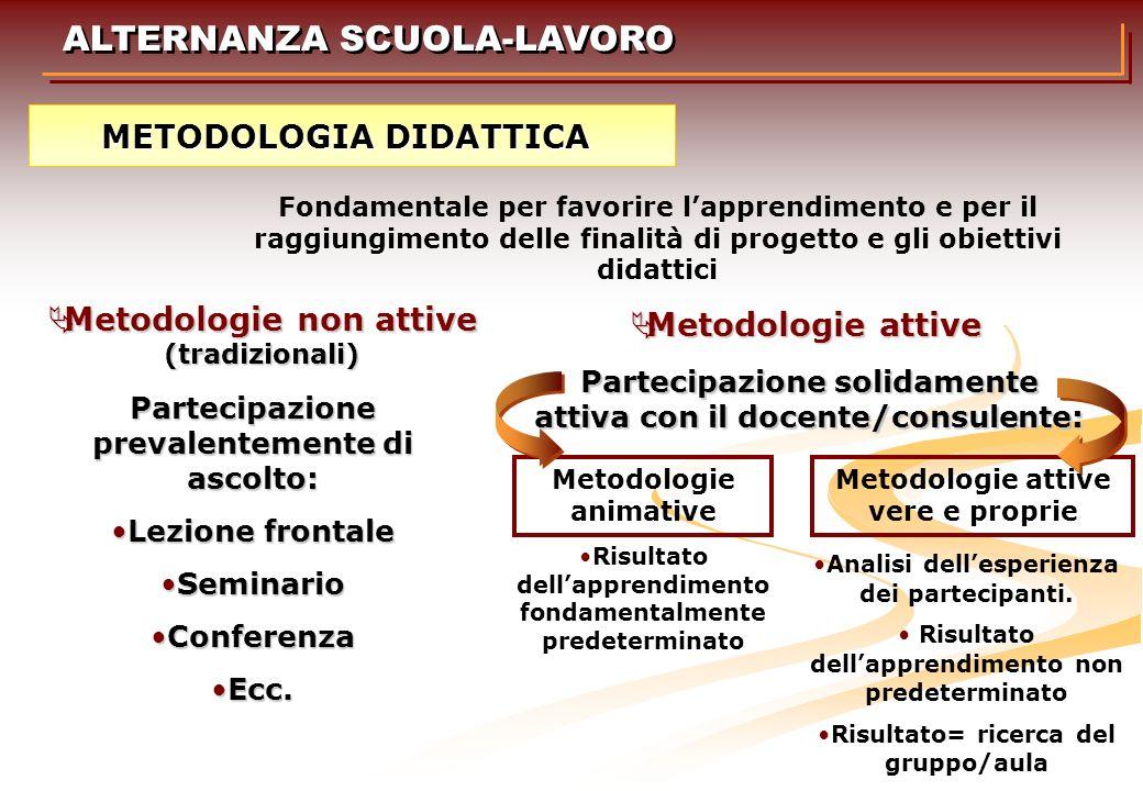 METODOLOGIA DIDATTICA Metodologie non attive (tradizionali) Metodologie non attive (tradizionali) Fondamentale per favorire lapprendimento e per il ra
