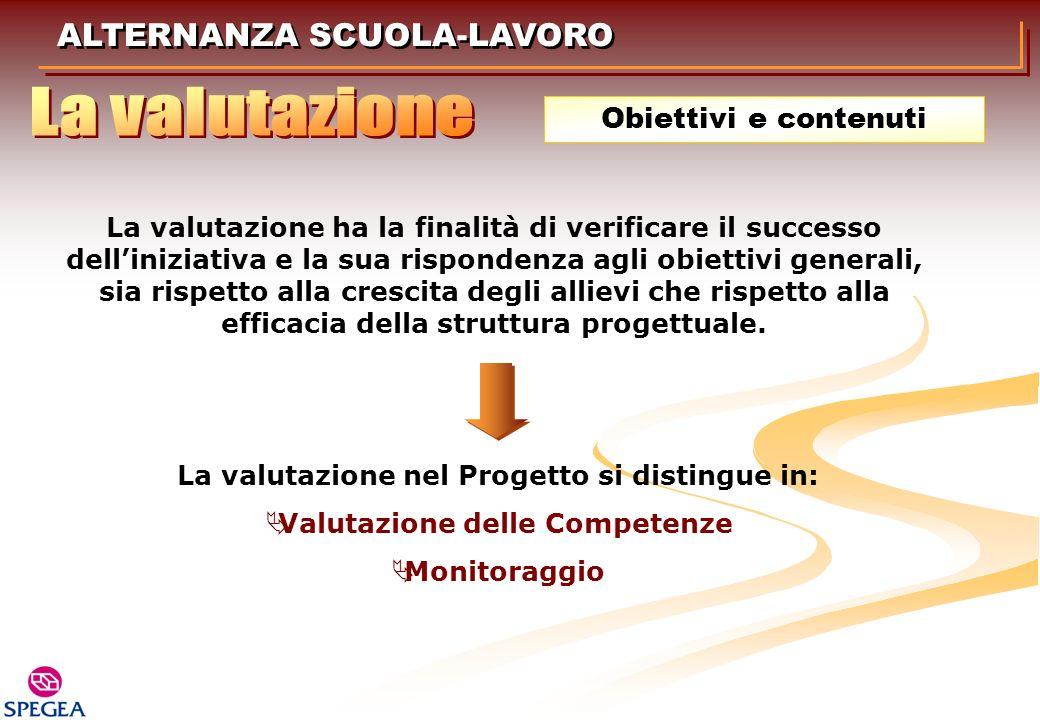 Obiettivi e contenuti La valutazione nel Progetto si distingue in: Valutazione delle Competenze Monitoraggio La valutazione ha la finalità di verifica